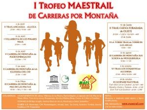 Trofeo Maestrail